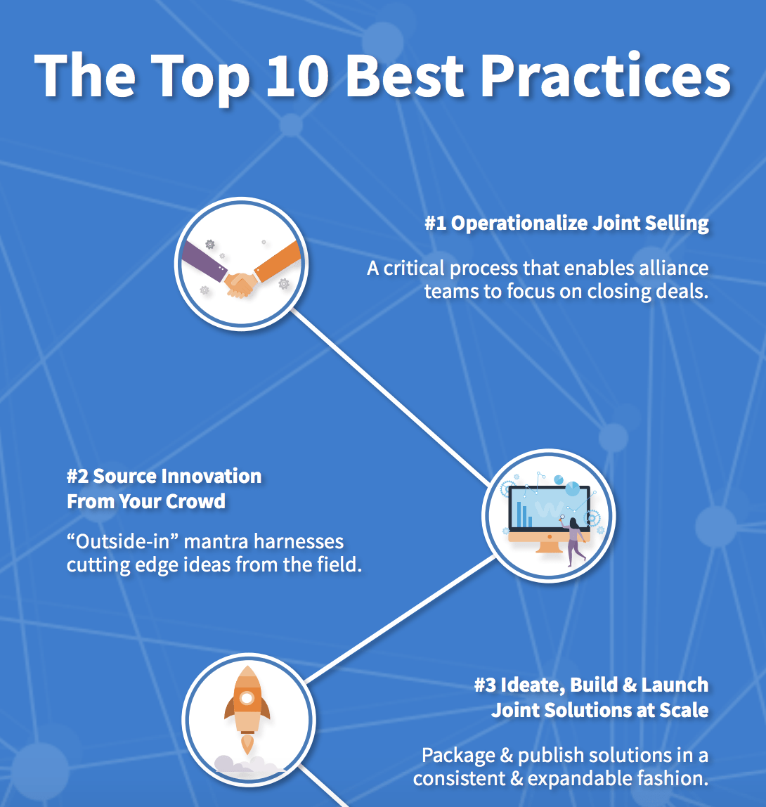 Alliance Best Practices Infographic